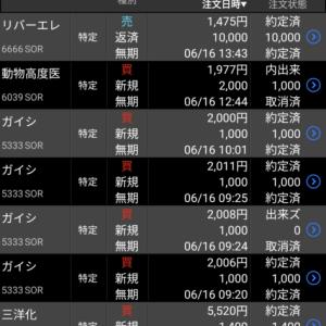 会社四季報は6月18日、金曜日、明日発売  保有株の含み損は123万円 6月17日、木曜日