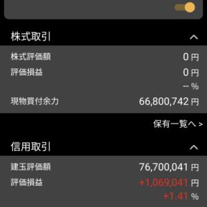 日経平均は190円高 口座内資産は6680万円に減る 6月25日、金曜日