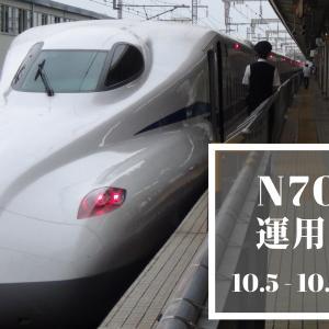 N700S運用予定(10月5日~10月11日)