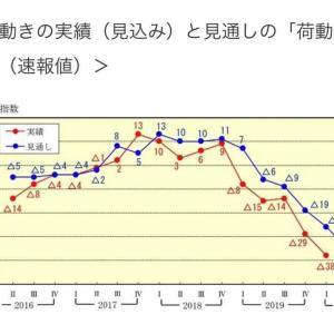 能力と権力を勘違いする政治家に破壊され続ける日本の政治😡