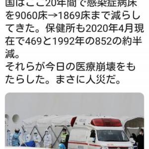 緊縮派によって日本は破壊される