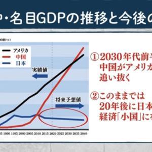 菅自民党政権で日本の安全保障は完全崩壊‼️