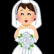 ニュースを騒がしている、Ⅿ子さまとK.Kさんの結婚について思うこと