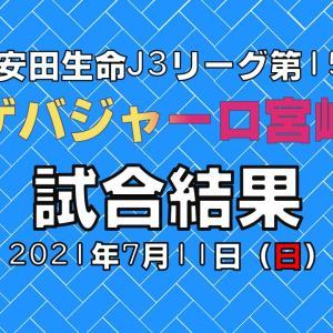 試合結果動画:第15節・テゲバジャーロ宮崎戦
