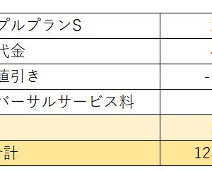 最近のお得案件紹介 それよりも日本通信の合理的みんなのプランがおすすめかな