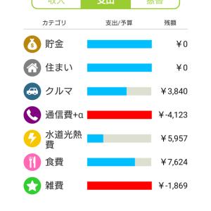【金】今月は赤字
