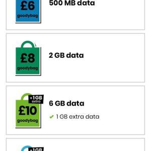イギリスで使うSIMカードは安くて便利な『GiffGaff』がオススメ!