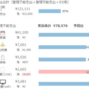 【家計簿】2021年7月