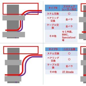 ケーブル内装方式はどれが正解なのか