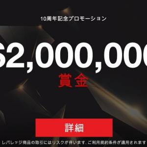 最大レバレッジ1000倍【HotForeX】入金ボーナス実施中・仮想通貨・34通貨ペア・97CFD・ロスカット水準10%