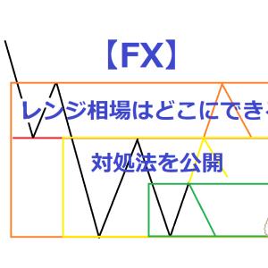 【FX】レンジ相場はどこにできる?対処法を公開