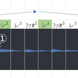 スケール・アルペジオを弾いている時の波形を分析してみる