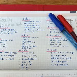 夢リストが書けない人へ!簡単にスラスラ書けちゃう方法。