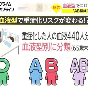 血液型でコロナ重症化に差? 「AB型はO型の1.6倍」
