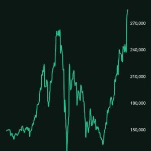 ビットコイン、上がってきました!次下がったら買い増し検討します!