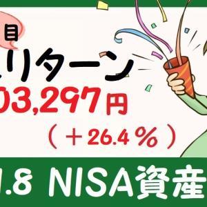 【2021.8】つみたてNISA、ジュニアNISAのパフォーマンス【19ヶ月目】
