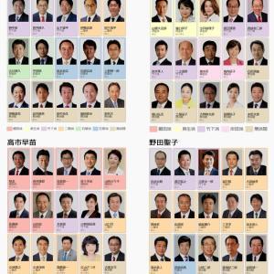 総裁選:各候補者の推薦人一覧