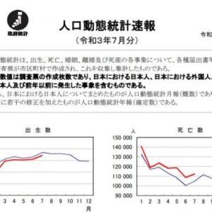 人口動態統計速報(R3.7)|震災超え?