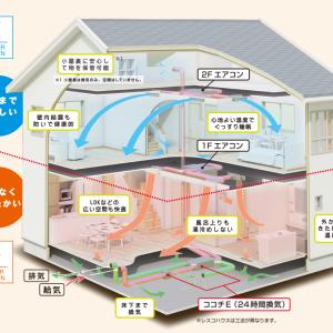 ハウスメーカーの全館空調は導入すべきか/全館空調を導入するメリット・デメリットを解説します