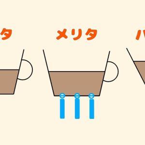 【図解】コーヒードリッパーの違い。穴の数は関係ない【超初心者】