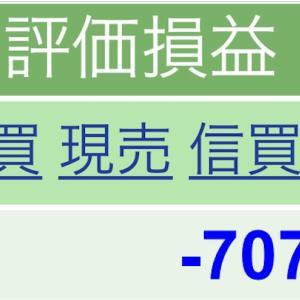 トランプ氏 署名する(´・∀・`) 石油爆損日記