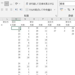 選手年齢層設定ファイルの公開