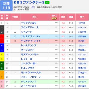 「第24回KBS京都賞ファンタジーS」~最終結論~