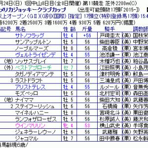 「第62回AJCC」~ニュータイプ4歳馬を探す~