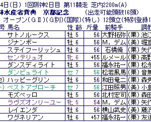 2月第2週~雑感~