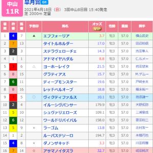 第26回NHKマイルカップ ~コメント用~