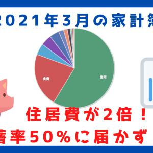 【家計簿公開】家賃2倍!惜しくも貯蓄率50%届かず・・・。30代独身サラリーマンの家計簿を大公開!【2021年3月】