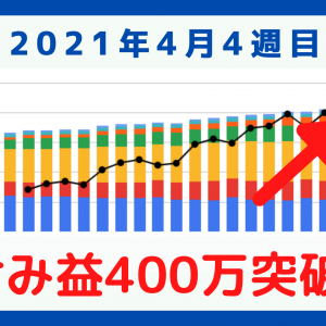 【資産公開】含み益400万円突破!【2021年4月5週目振り返り】