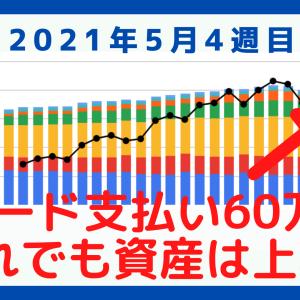 【資産公開】カード支払いで−60万円!それでも総資産は上昇!【2021年5月4週目振り返り】