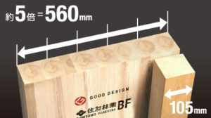 ビックフレーム工法は高い?木造の工法を確認!