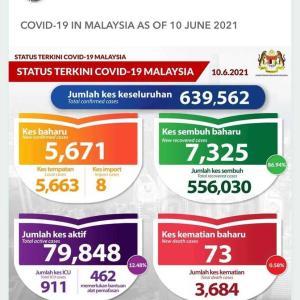 日本からマレーシアへ 再入国申請の行方、、、