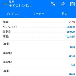 FXリアルトレード1日目 ¥ 49,865 ▼135