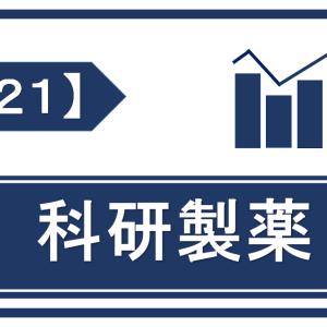 【銘柄考察】高配当日本株【4521】科研製薬【2021年本決算】