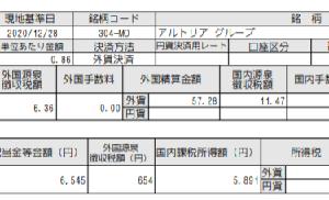 1月22日までの配当金報告(ドル)