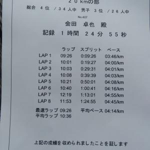 庄内緑地グリーンランニング20km3位【入賞-364】