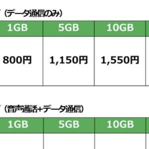【爆安】mineo、他社を圧倒する激安プラン発表。5GBで1150円