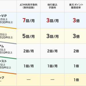 楽天ハッピープログラム!VIP会員で送金手数料月3回無料にしよう!