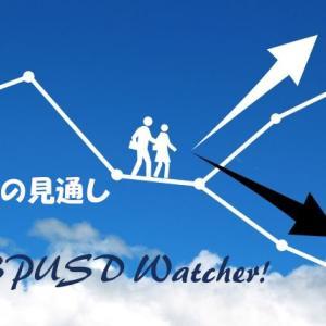 2020-12-19 sat 来週のGBPUSDをWatch!