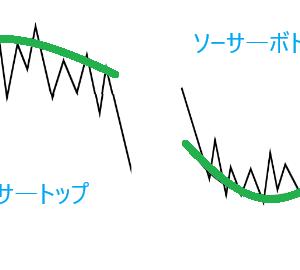 【基本】ソーサートップ・ソーサーボトム