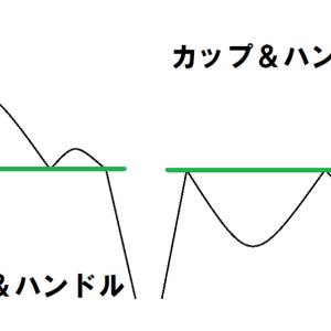【基本】カップ&ハンドル(カップウィズハンドル)