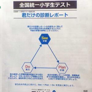 四谷大塚・全国統一小学生テスト『君だけの診断レポート』は無料と思えぬ充実度!