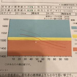 骨密度67%→75%
