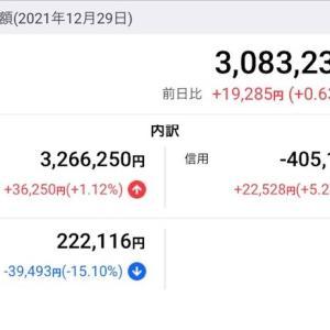 【☁️+0.63%】日経平均爆上げ!+2.66%!