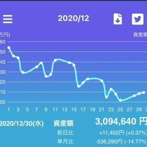 【☔️12月まとめ】マイナス50万円オーバー😱損切り月間でした。