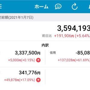 【☀️+5.64%】SBI、出前館が大躍進!先月の負けをだいぶ取り戻し♪