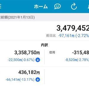 【☔️-2.72%】オリンパス損切り、完敗って感じ😢新規買いは三菱地所!